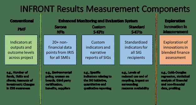 INFRONT_Measurement
